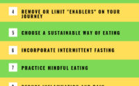 13 Strategies for Improved Health and Weight Loss [Lipedema]