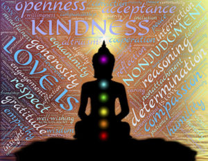 Compassion Focused and Energy Healing Therapies [Lipedema]